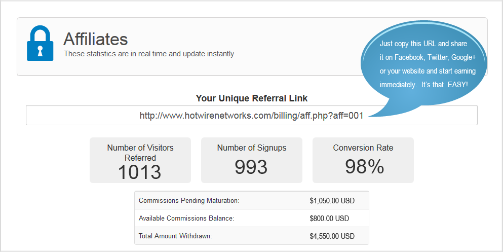 Hotwire Networks Affilate Program